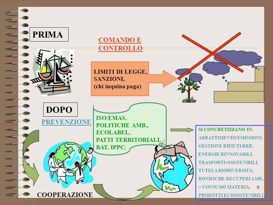 PRIMA DOPO COMANDO E CONTROLLO PREVENZIONE COOPERAZIONE