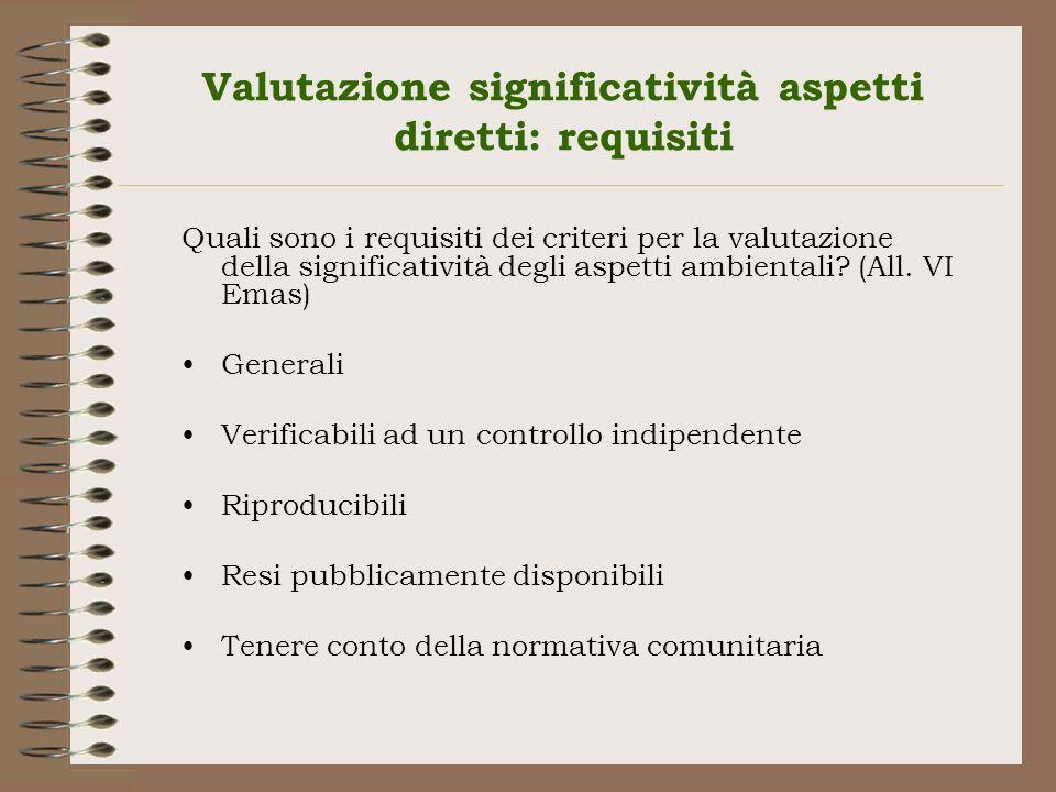 Valutazione significatività aspetti diretti: requisiti