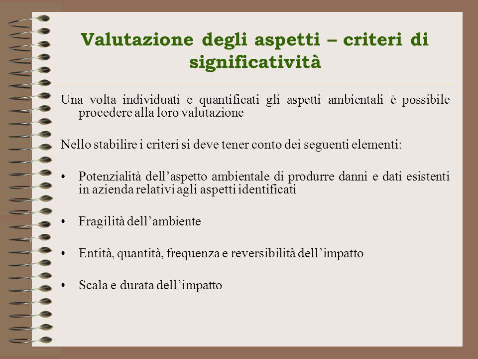 Valutazione degli aspetti – criteri di significatività