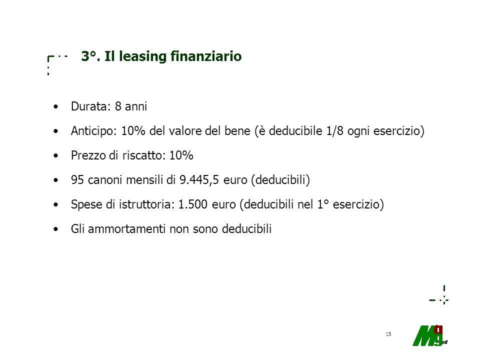 3°. Il leasing finanziario