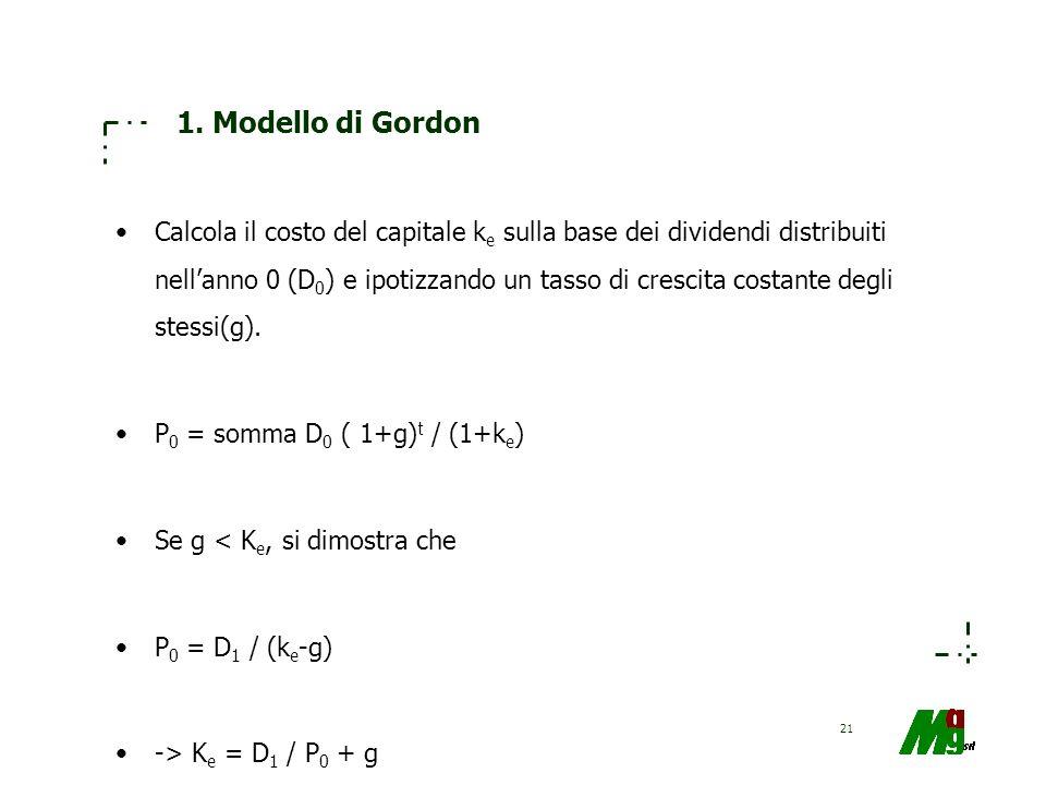 1. Modello di Gordon