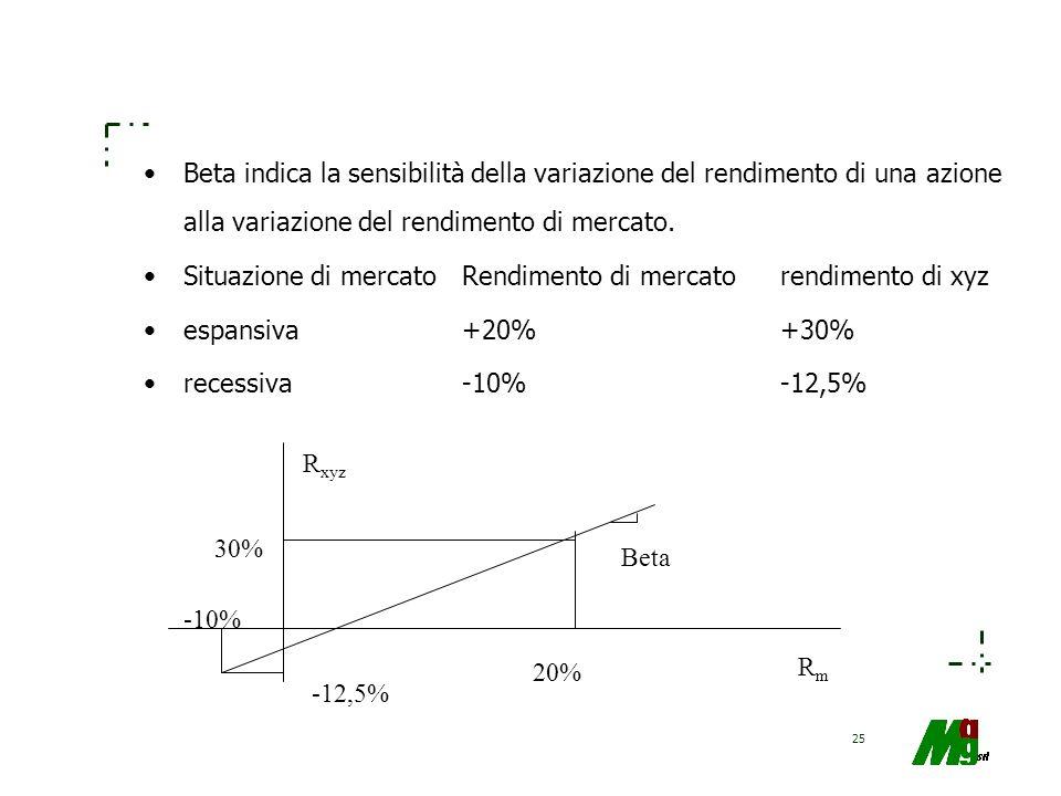 Beta indica la sensibilità della variazione del rendimento di una azione alla variazione del rendimento di mercato.