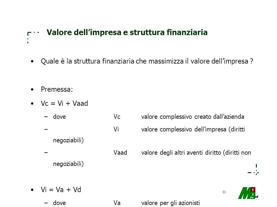 Valore dell'impresa e struttura finanziaria