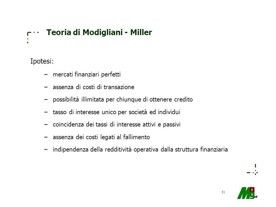 Teoria di Modigliani - Miller