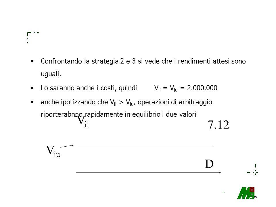 Confrontando la strategia 2 e 3 si vede che i rendimenti attesi sono uguali.