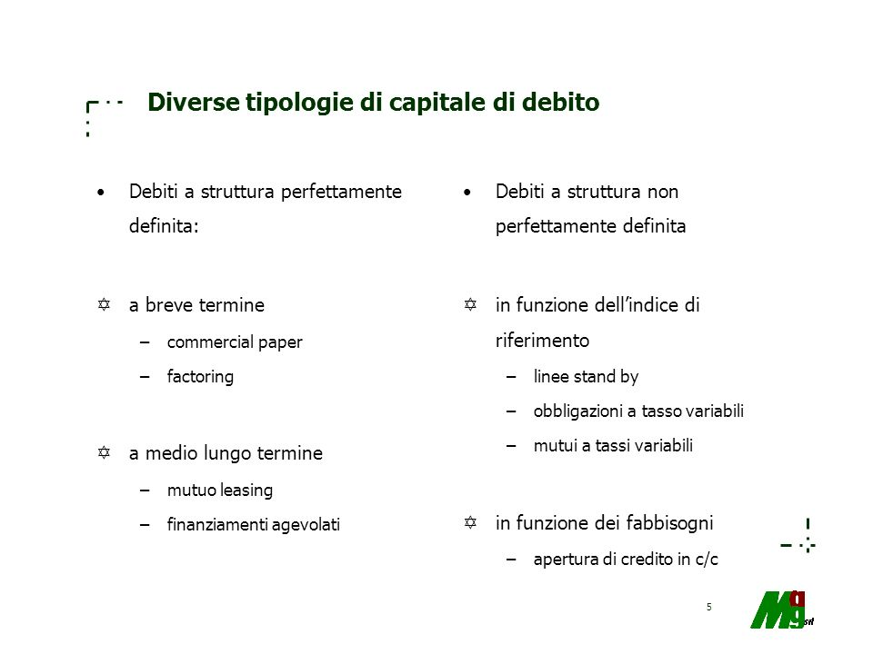 Diverse tipologie di capitale di debito