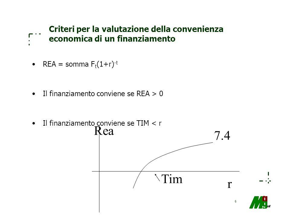 Criteri per la valutazione della convenienza economica di un finanziamento