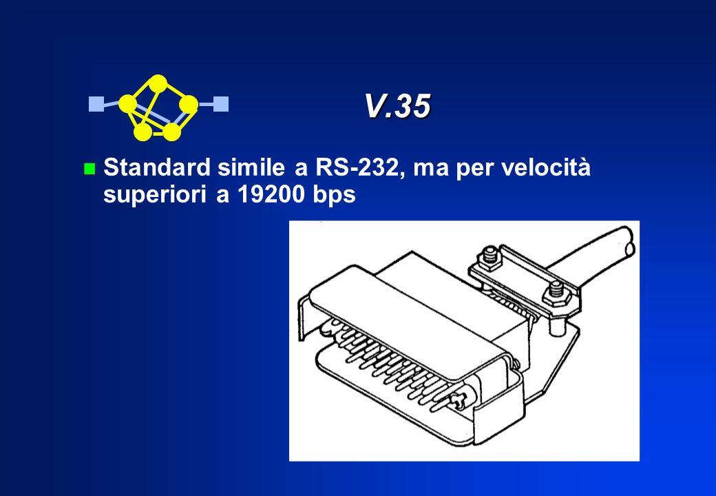 V.35 Standard simile a RS-232, ma per velocità superiori a 19200 bps