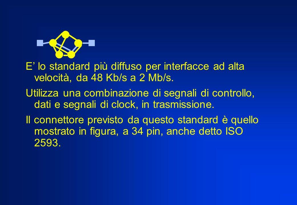 E' lo standard più diffuso per interfacce ad alta velocità, da 48 Kb/s a 2 Mb/s.