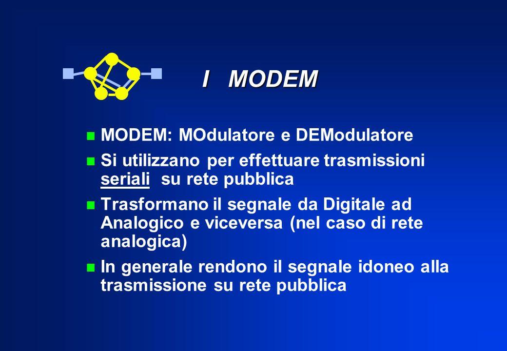I MODEM MODEM: MOdulatore e DEModulatore