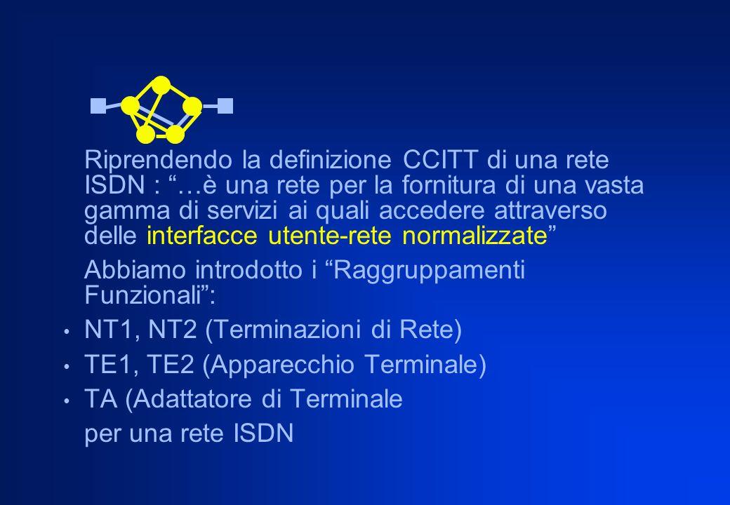 Riprendendo la definizione CCITT di una rete ISDN : …è una rete per la fornitura di una vasta gamma di servizi ai quali accedere attraverso delle interfacce utente-rete normalizzate