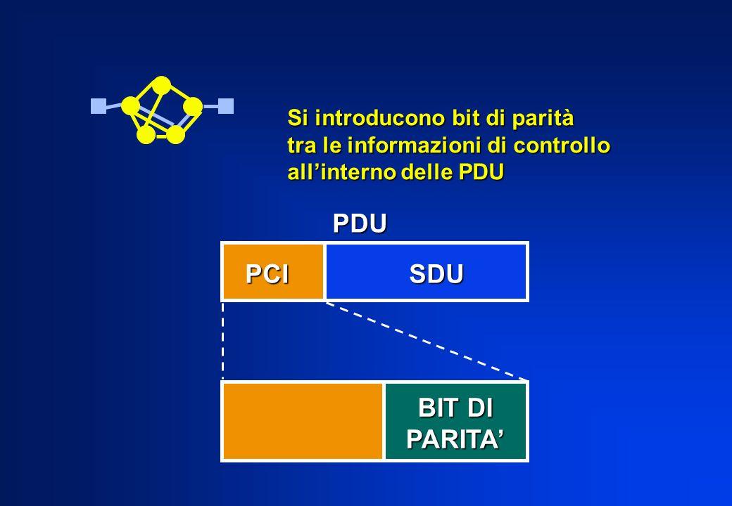 PDU PCI SDU BIT DI PARITA' Si introducono bit di parità