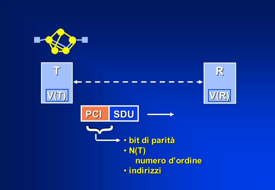 T V(T) R V(R) { bit di parità N(T) numero d'ordine indirizzi PCI SDU