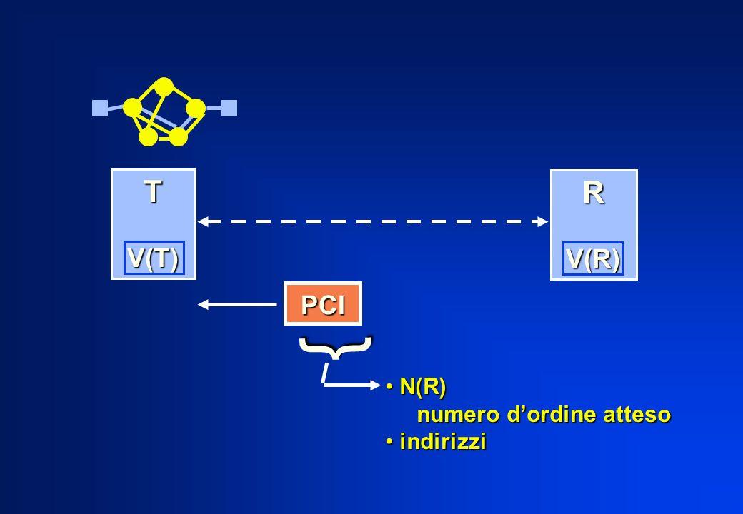 T V(T) R V(R) PCI { N(R) numero d'ordine atteso indirizzi
