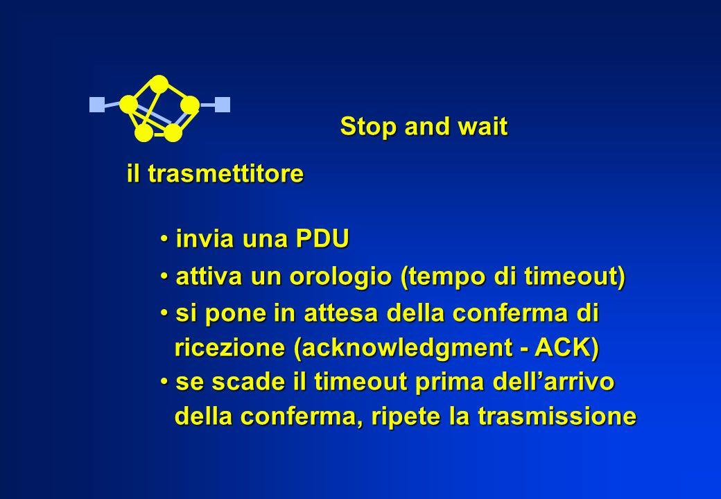 Stop and waitil trasmettitore. invia una PDU. attiva un orologio (tempo di timeout) si pone in attesa della conferma di.