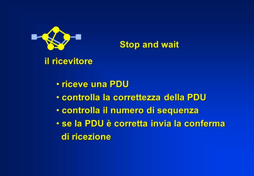 Stop and wait il ricevitore. riceve una PDU. controlla la correttezza della PDU. controlla il numero di sequenza.