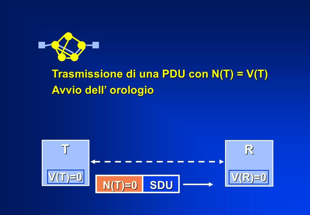T R Trasmissione di una PDU con N(T) = V(T) Avvio dell' orologio