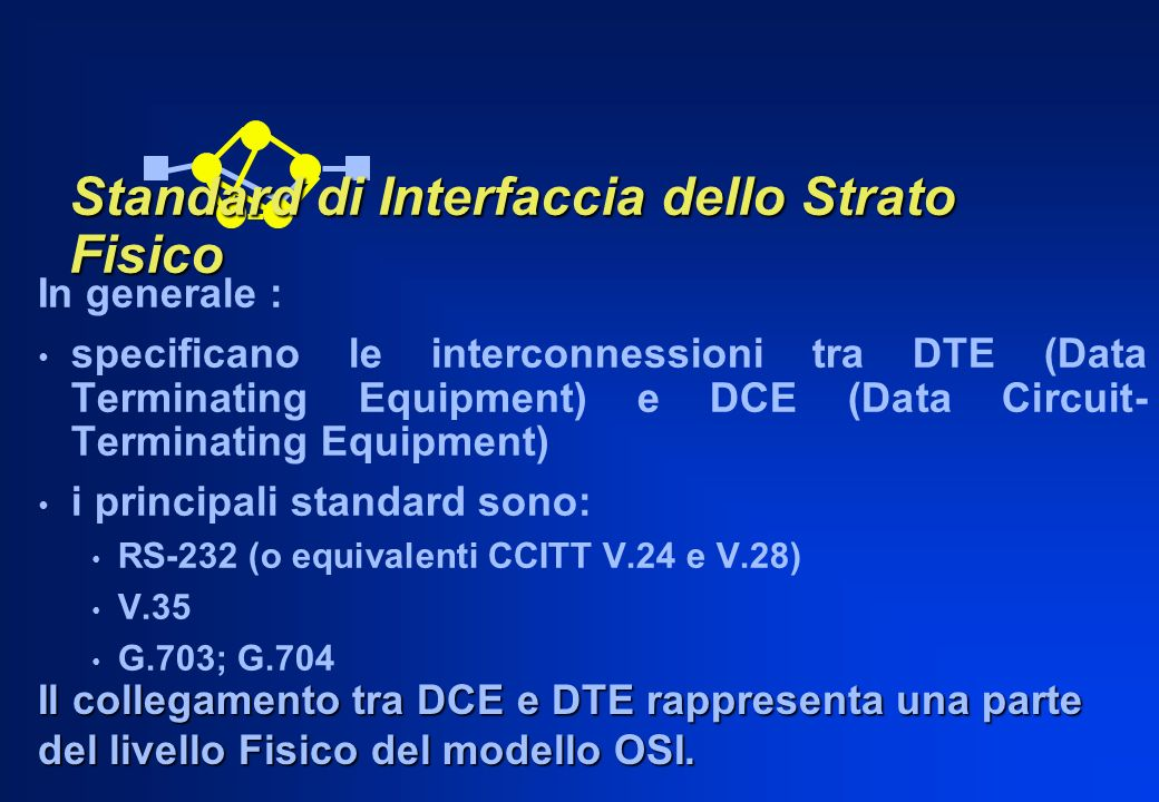 Standard di Interfaccia dello Strato Fisico