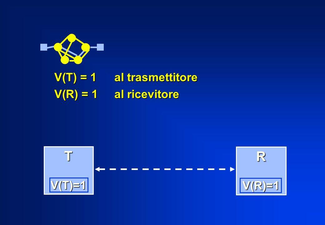 V(T) = 1 al trasmettitore
