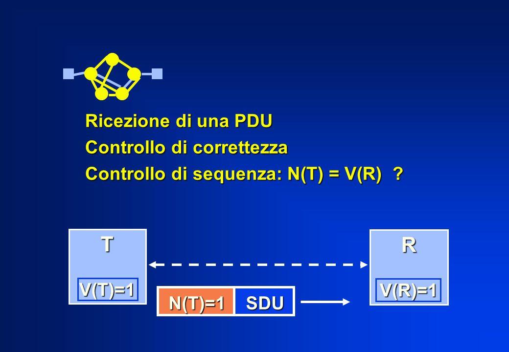 T R Ricezione di una PDU Controllo di correttezza