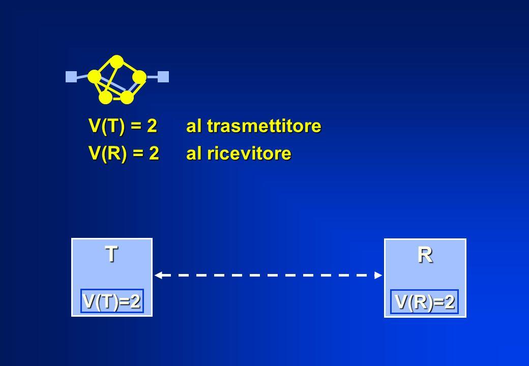 V(T) = 2 al trasmettitore