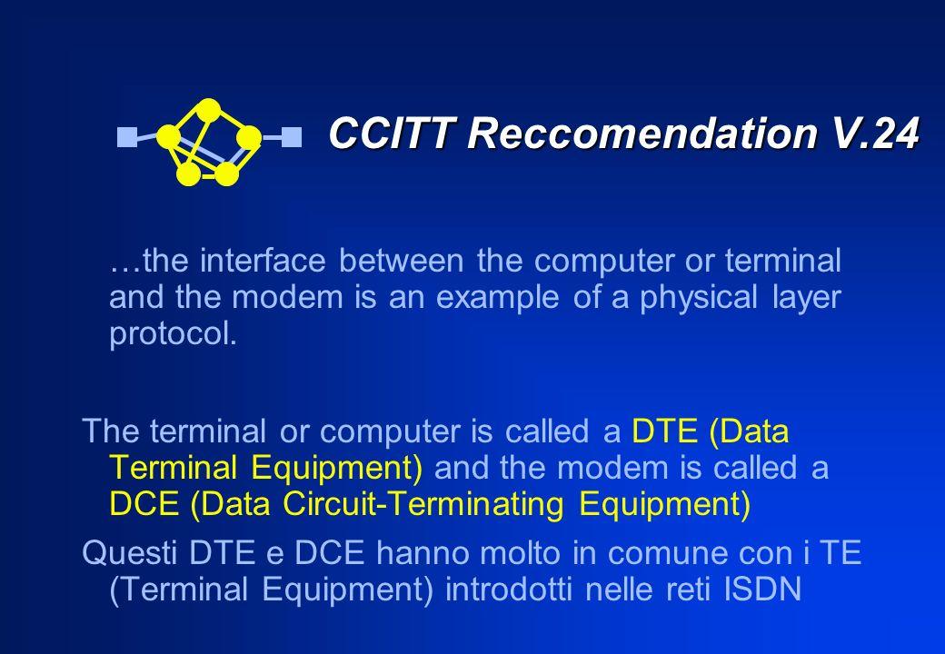 CCITT Reccomendation V.24