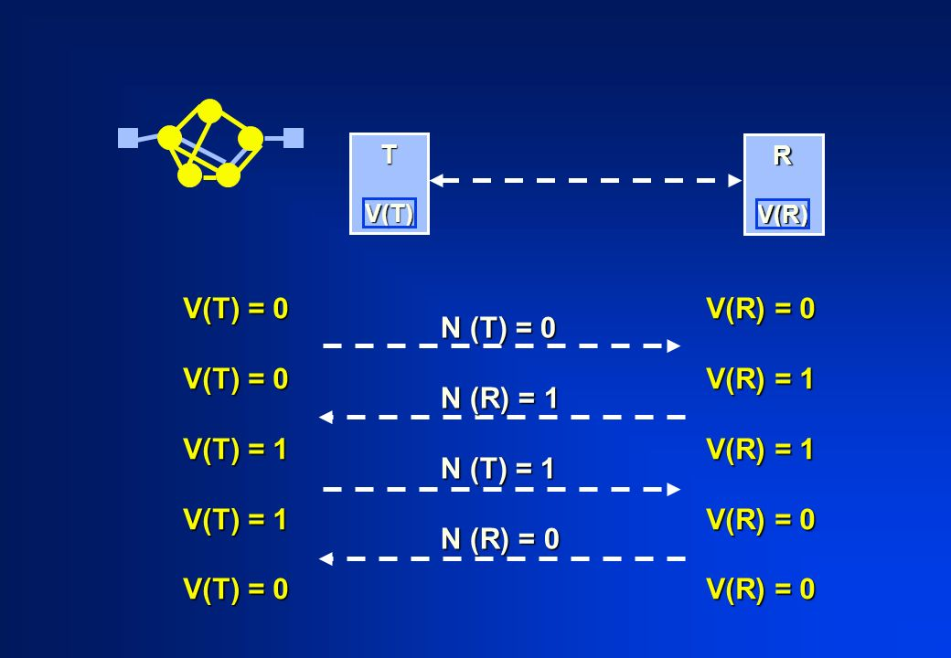 V(T) = 0 V(T) = 1 V(R) = 0 V(R) = 1 N (T) = 0 N (R) = 1 N (T) = 1
