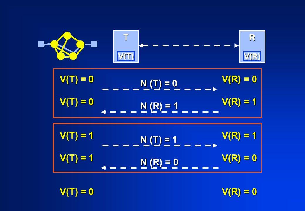 N (T) = 0 N (R) = 1 N (T) = 1 N (R) = 0 V(T) = 0 V(T) = 1 V(R) = 0