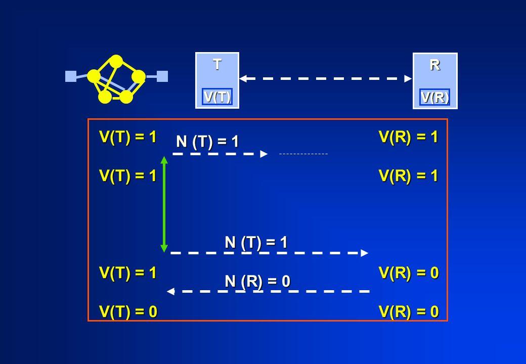 V(T) = 1 V(T) = 0 V(R) = 1 V(R) = 0 N (T) = 1 N (T) = 1 N (R) = 0 T R