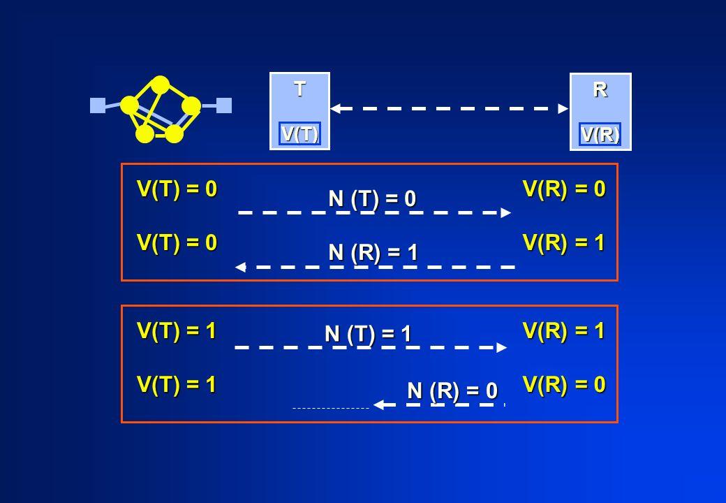V(T) = 0 V(R) = 0 V(R) = 1 N (T) = 0 N (R) = 1 V(T) = 1 V(R) = 1