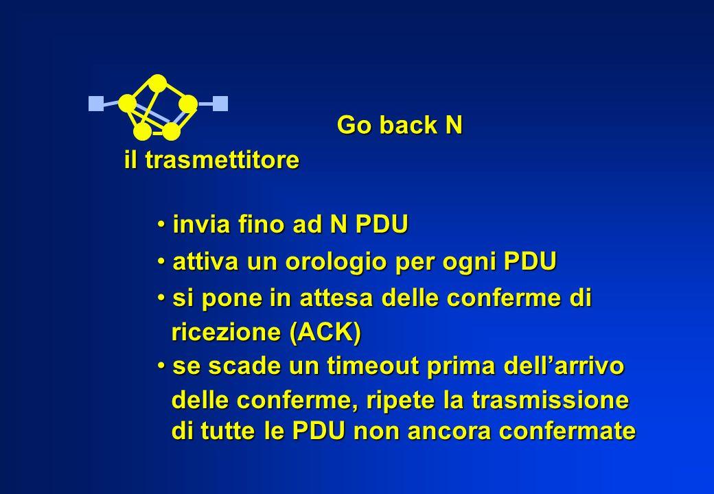 Go back N il trasmettitore. invia fino ad N PDU. attiva un orologio per ogni PDU. si pone in attesa delle conferme di.
