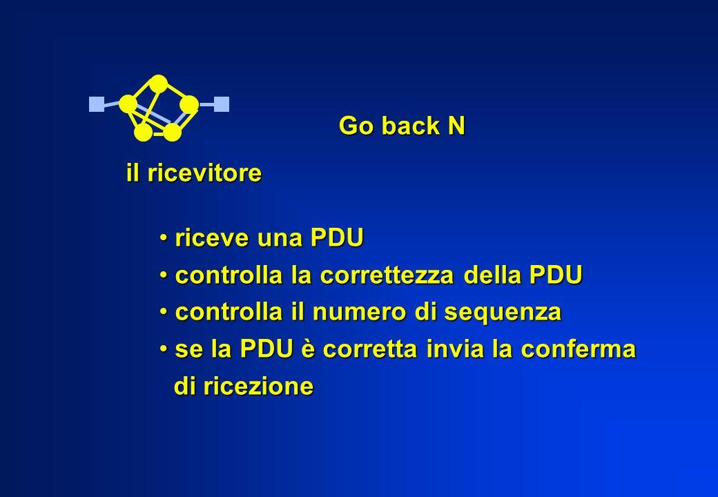 Go back N il ricevitore. riceve una PDU. controlla la correttezza della PDU. controlla il numero di sequenza.