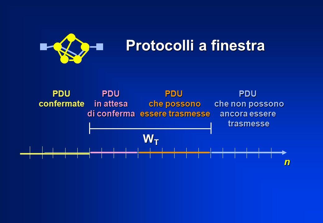 Protocolli a finestra WT n PDU confermate PDU in attesa di conferma