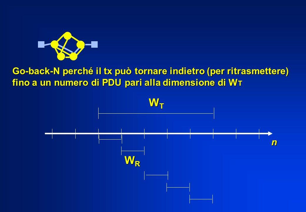 Go-back-N perché il tx può tornare indietro (per ritrasmettere) fino a un numero di PDU pari alla dimensione di WT