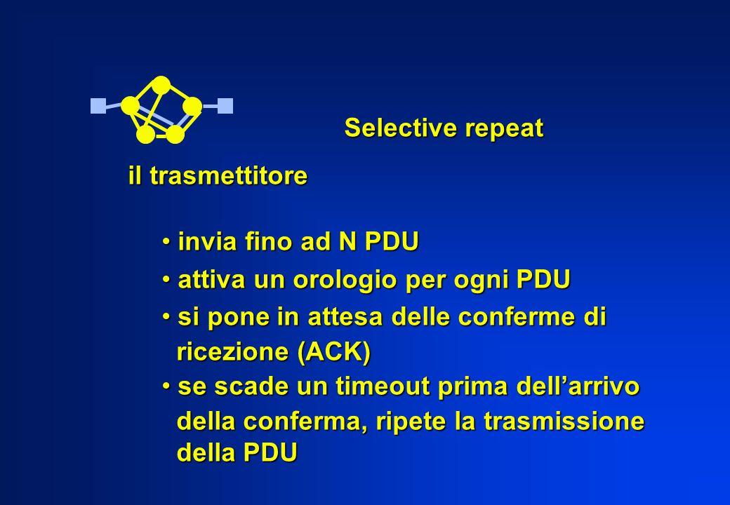 Selective repeat il trasmettitore. invia fino ad N PDU. attiva un orologio per ogni PDU. si pone in attesa delle conferme di.