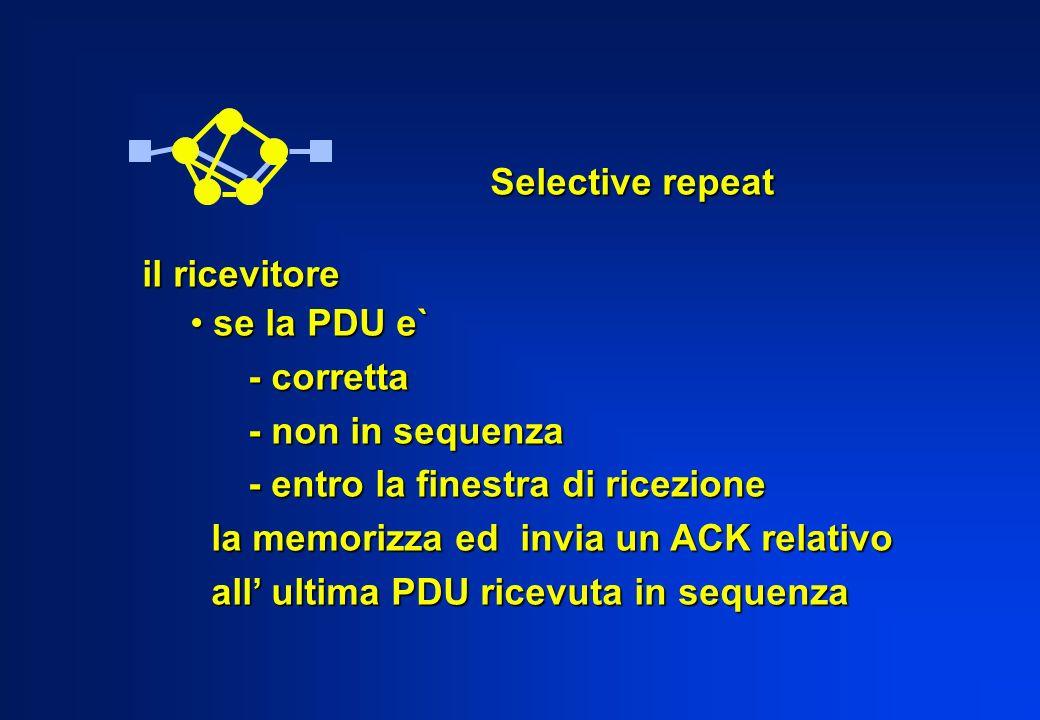 Selective repeat il ricevitore. se la PDU e` - corretta. - non in sequenza. - entro la finestra di ricezione.
