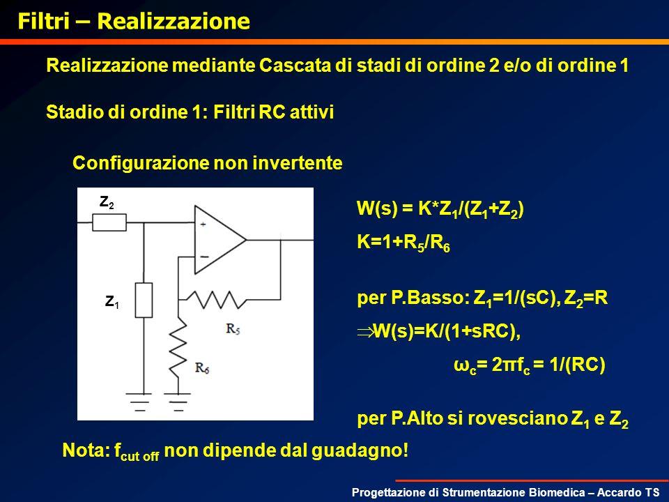 Filtri – Realizzazione