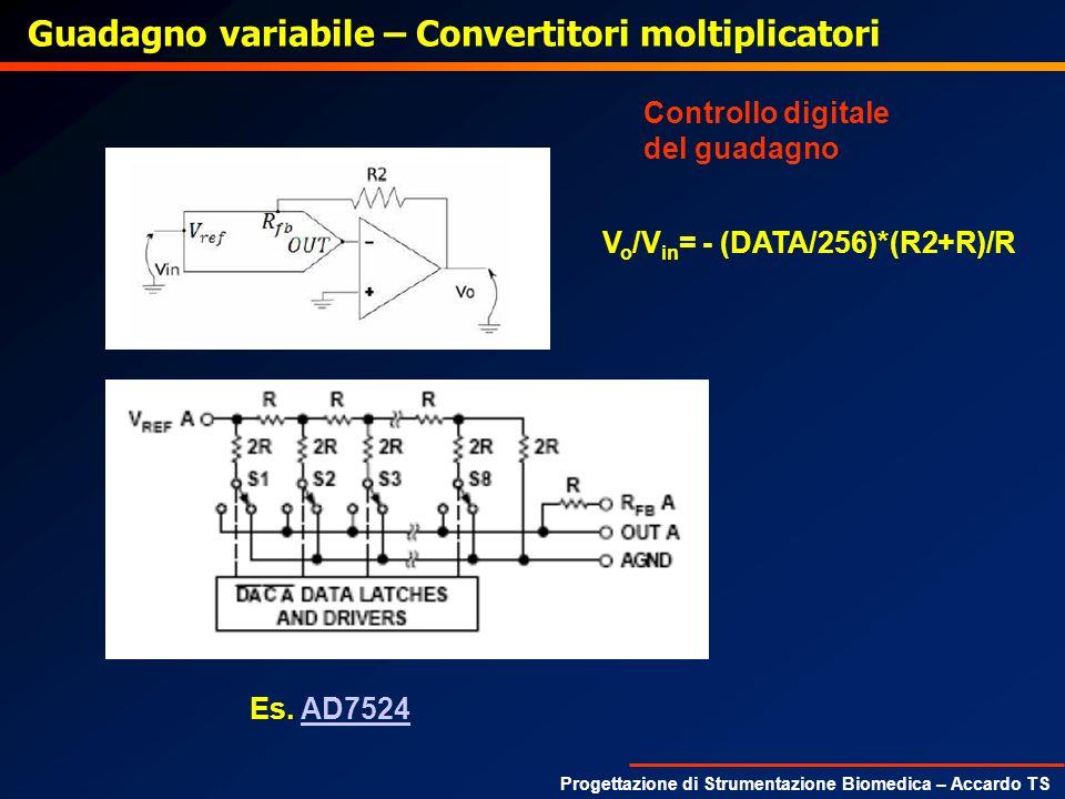 Guadagno variabile – Convertitori moltiplicatori