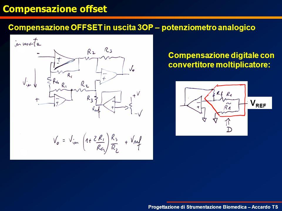 Compensazione offset Compensazione OFFSET in uscita 3OP – potenziometro analogico. Compensazione digitale con convertitore moltiplicatore:
