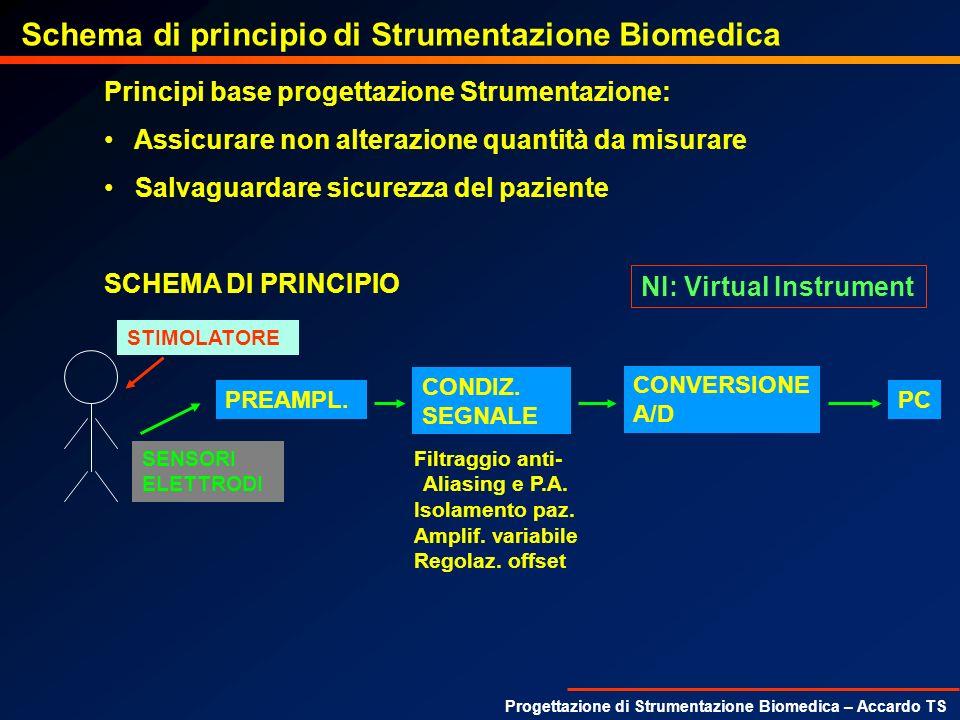 Schema di principio di Strumentazione Biomedica