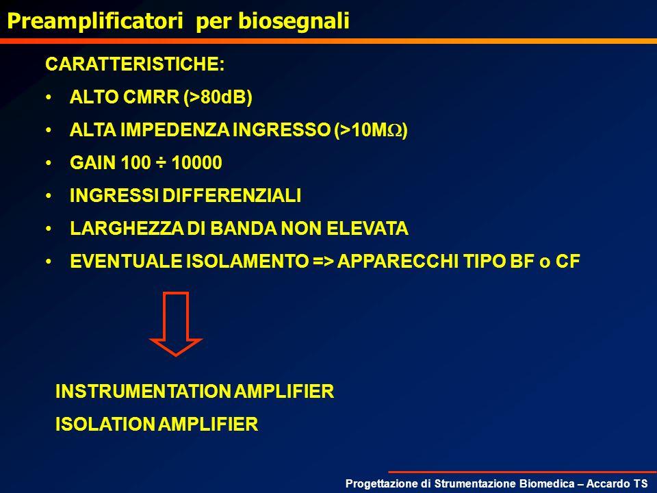 Preamplificatori per biosegnali