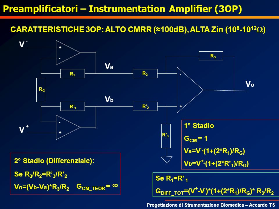 Preamplificatori – Instrumentation Amplifier (3OP)