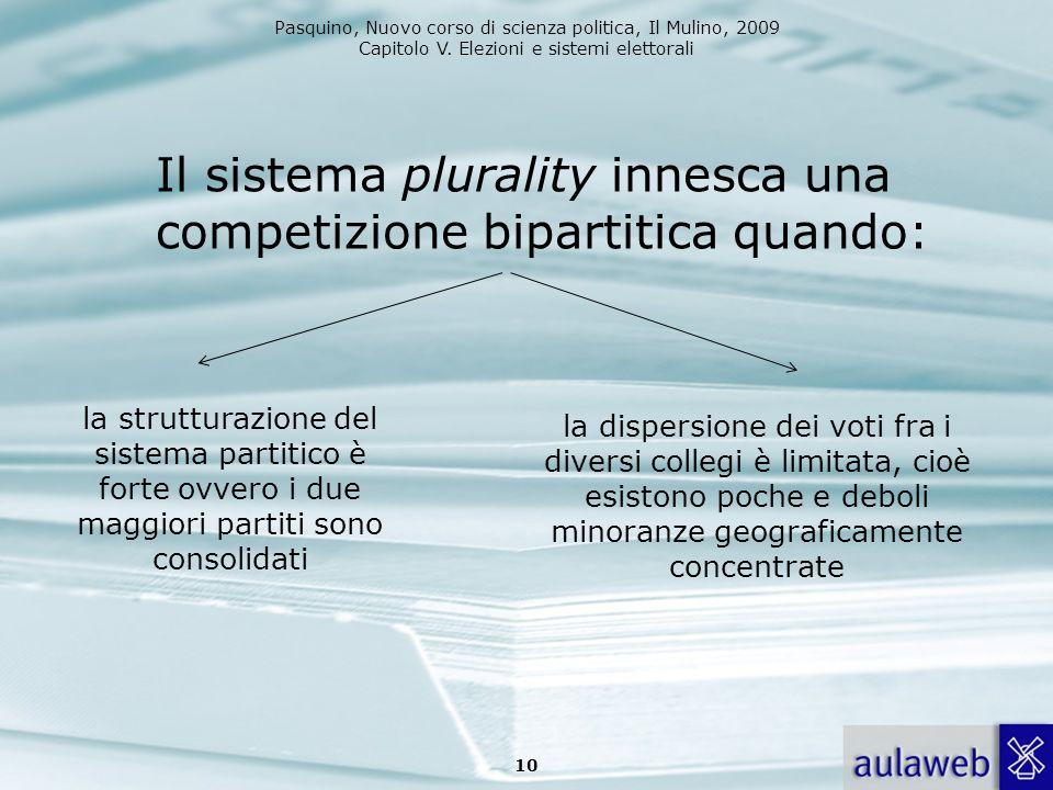 Il sistema plurality innesca una competizione bipartitica quando: