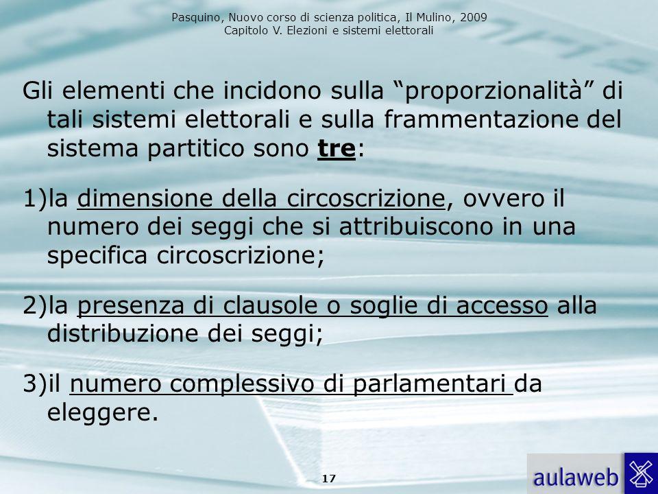 Gli elementi che incidono sulla proporzionalità di tali sistemi elettorali e sulla frammentazione del sistema partitico sono tre: