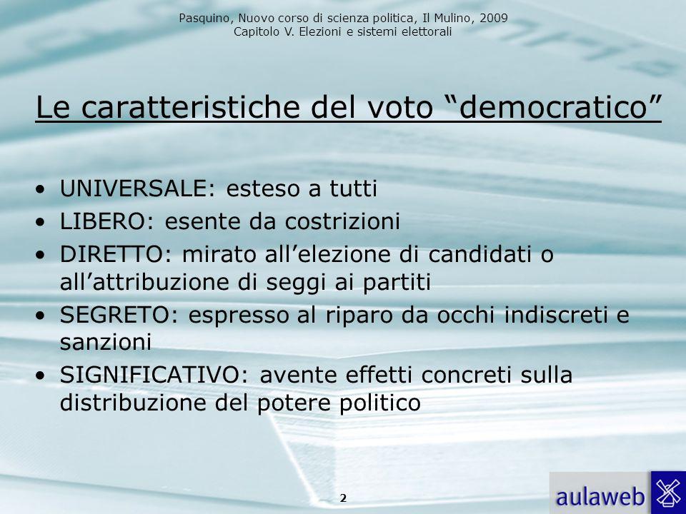 Le caratteristiche del voto democratico