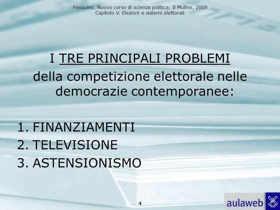 I TRE PRINCIPALI PROBLEMI
