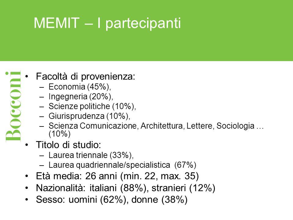 MEMIT – I partecipanti Facoltà di provenienza: Titolo di studio: