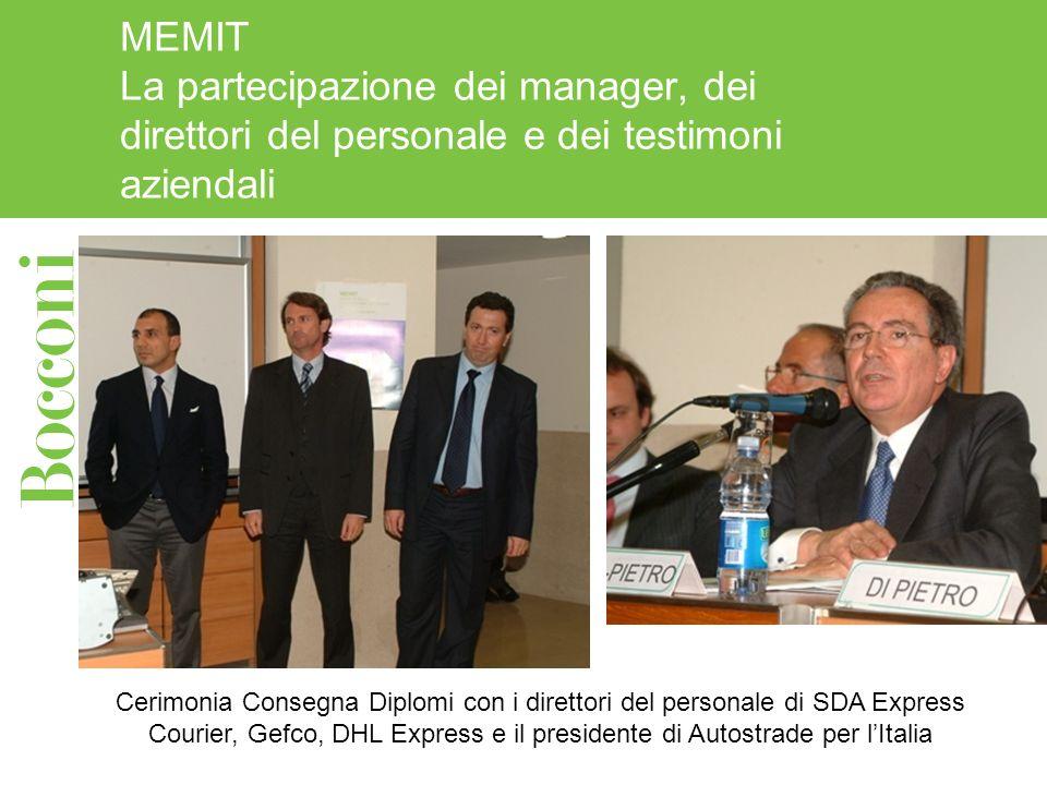 MEMIT La partecipazione dei manager, dei direttori del personale e dei testimoni aziendali