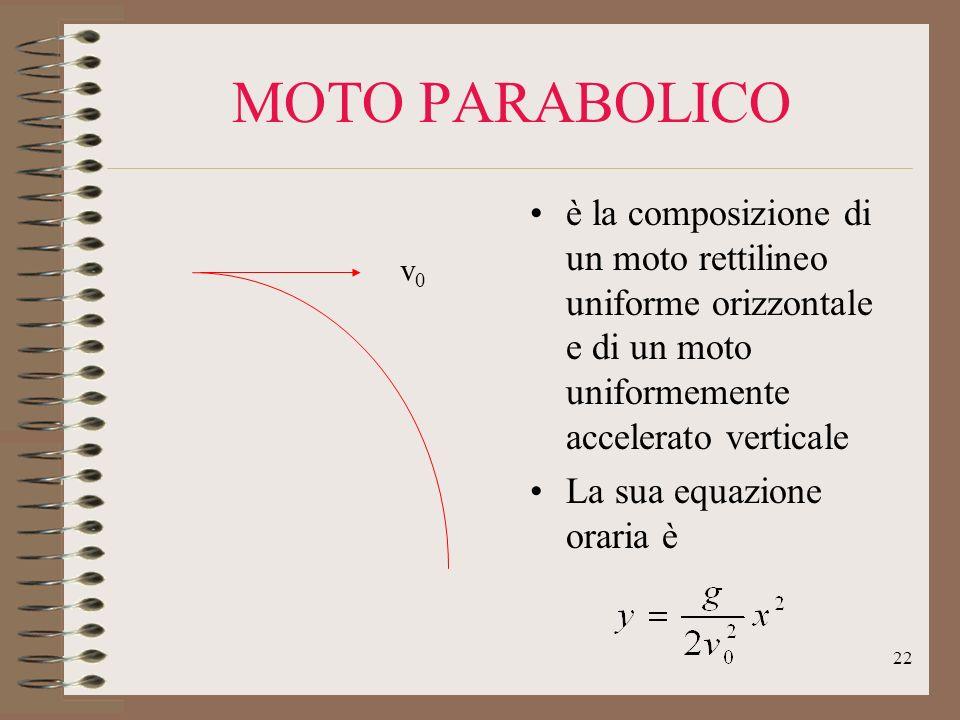 MOTO PARABOLICO è la composizione di un moto rettilineo uniforme orizzontale e di un moto uniformemente accelerato verticale.