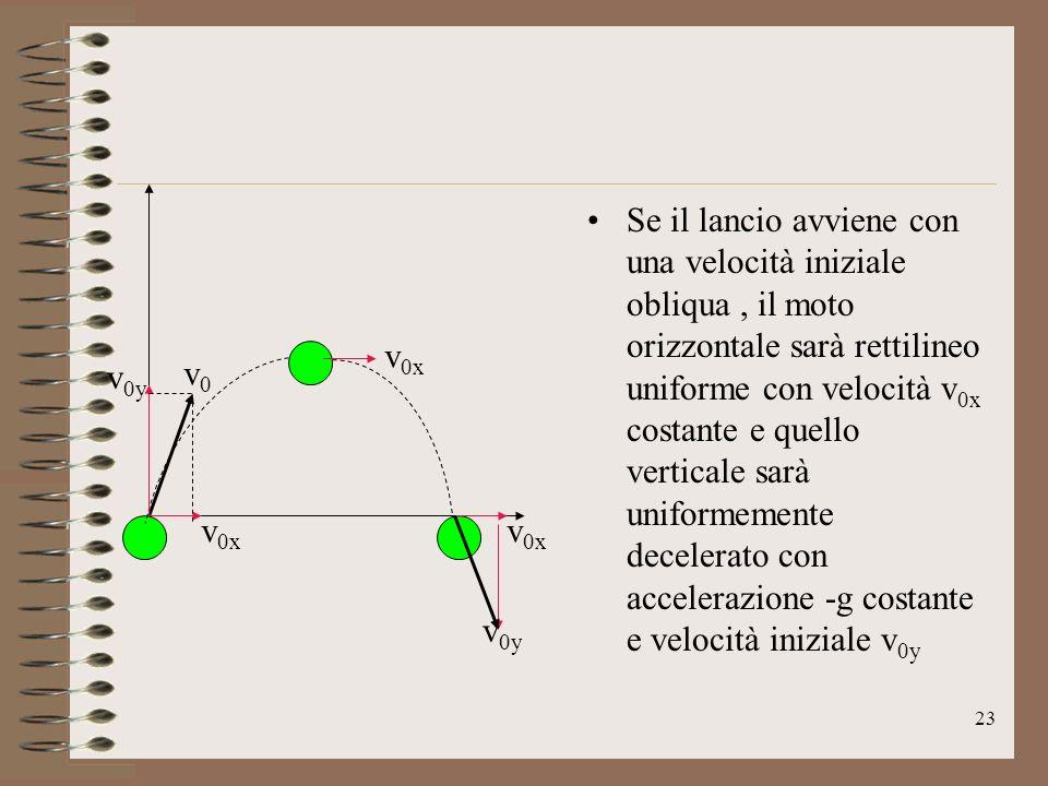 Se il lancio avviene con una velocità iniziale obliqua , il moto orizzontale sarà rettilineo uniforme con velocità v0x costante e quello verticale sarà uniformemente decelerato con accelerazione -g costante e velocità iniziale v0y